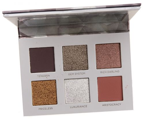 Best Eyeshadow Palettes at Ulta | Holiday 2020 Edition + 5X/10X Points for Palettes!