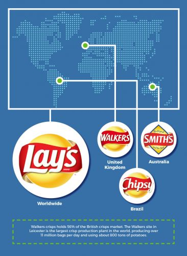 Popular brands you might not recognise around the world